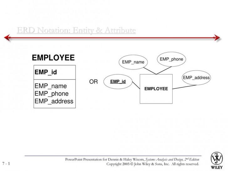 Permalink to Erd Notation: Entity & Attribute – Ppt Download regarding Er Diagram Ppt