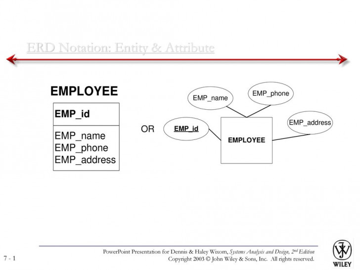 Permalink to Erd Notation: Entity & Attribute – Ppt Download throughout Erd Notation