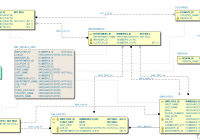 Erd Notations – Schema Visualizer For Oracle Sql Developer in Er Diagram Foreign Key Notation