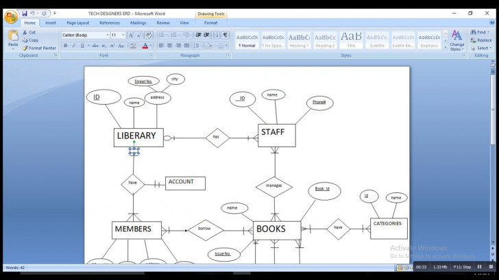 Permalink to Erd Of Library Management System. throughout Er Diagramm C
