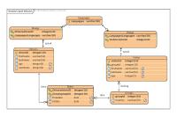 Erd-Visual Paradigm in Er Diagram M N Relationship