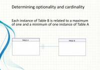 Erd's Review Dbs Ppt Download for Er Diagram Optionality