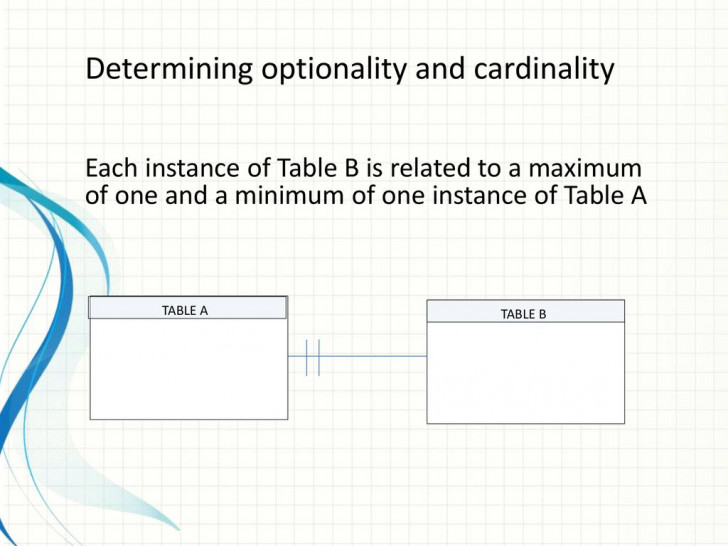 Permalink to Erd's Review Dbs Ppt Download for Er Diagram Optionality
