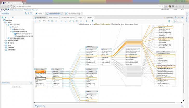 Permalink to Erwin Data Modeler Reviews & Ratings | Trustradius within Erwin Data Modeler