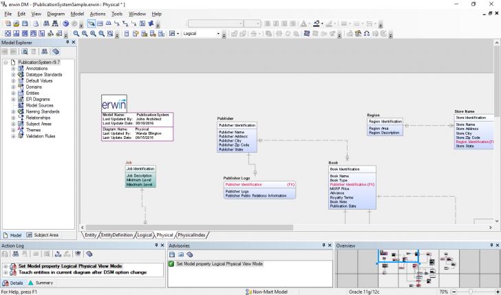 Permalink to Erwin Data Modeler – Wikipedia in Er Modell Tool