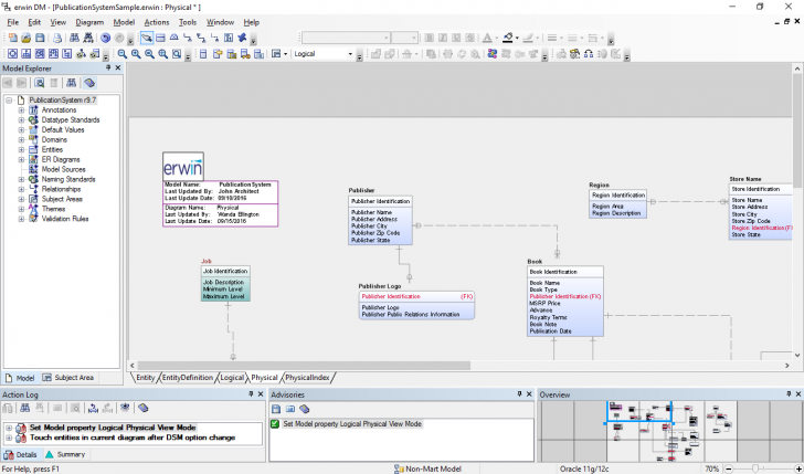 Permalink to Erwin Data Modeler – Wikipedia within Er Diagram Wiki