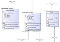 Example Data Model Diagram   Enterprise Architect User Guide pertaining to Model Diagram