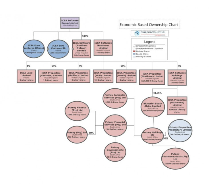 Permalink to Examples Of Organizational Charts For Business | Diligent within Business Entity Diagram