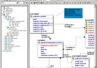 📌 Ca Erwin Data Modeler in Erwin Data Modeler