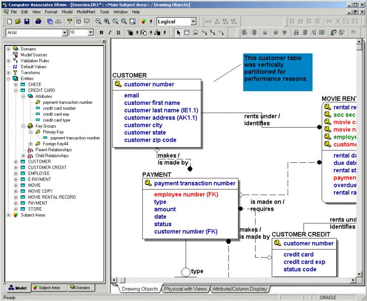 Permalink to 📌 Ca Erwin Data Modeler in Erwin Data Modeler