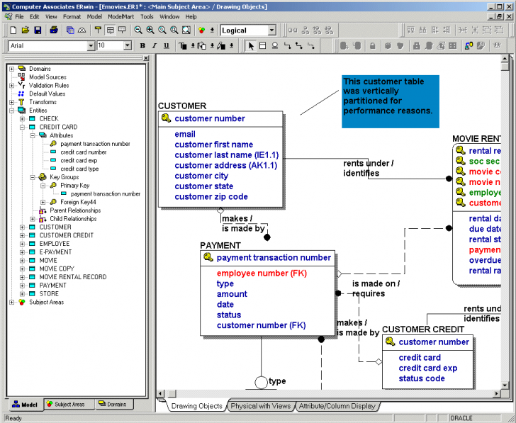 Permalink to 📌 Ca Erwin Data Modeler regarding Erwin Data Modeling Tool