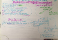 F1 14 Ias 5 Asset Held For Sale Diagram   Quizlet with regard to Er Diagram Quizlet