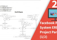 Facebook Post System Erd Project Part (1/2) throughout Er Diagram For Facebook