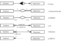 Figure 2 From A Practical Guide To Entity-Relationship with regard to Er Diagram Zero Or More