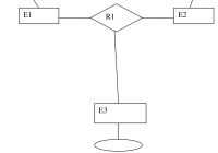 Figure 5 From The Entity-Relationship (Er) Model | Semantic with Er Diagram Aggregation