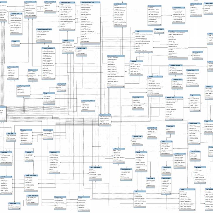 Permalink to File:atom-Erd-2018-11-15 Qa-2.5 – Atom Wiki in Erd Wiki