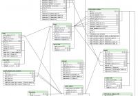 File:lac Erd – Atom Wiki in Erd Wiki