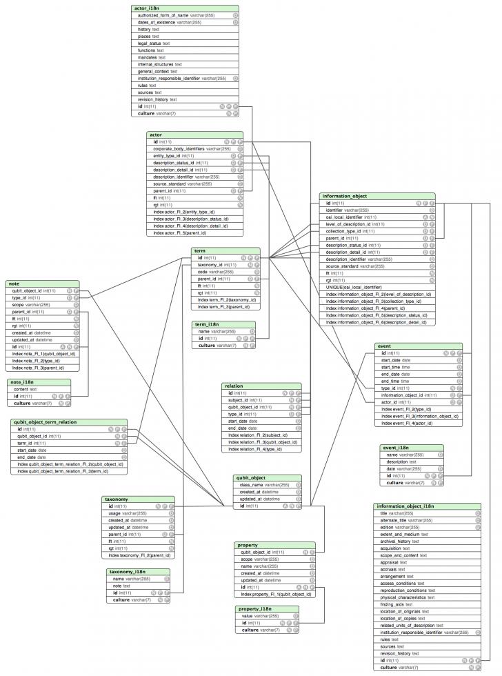 Permalink to File:lac Erd – Atom Wiki in Erd Wiki