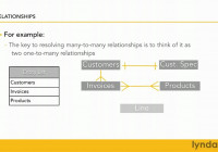 Filemaker Pro: Exploring Entity Relationship Diagrams | Lynda with One To Many Er Diagram Examples