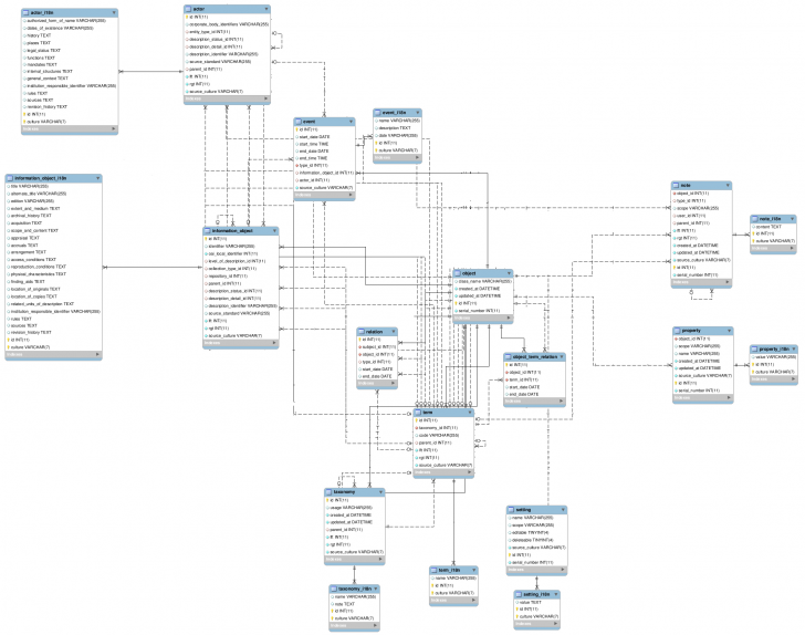 Permalink to File:qubit Erd Lac Test – Atom Wiki regarding Erd Wiki