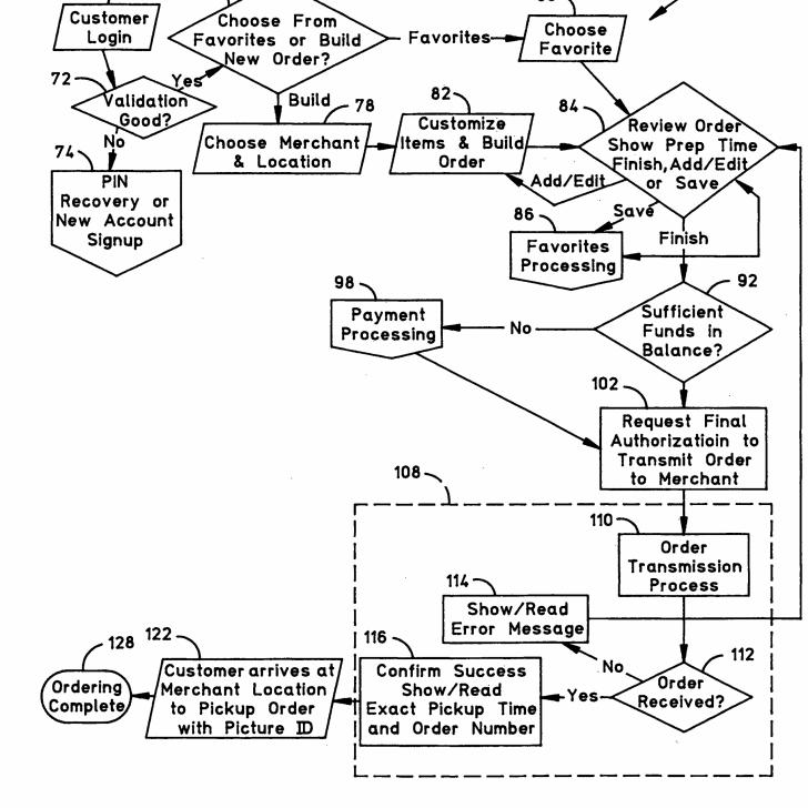 Permalink to Er Diagram For Zomato