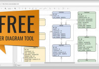Free Er Diagram (Erd) Tool with regard to Sql Entity Relationship Diagram Tool