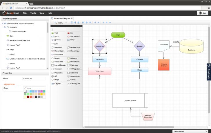 Permalink to Free Flowchart Software Online & Flowchart Examples for Online Erd Designer