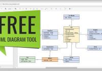 Free Online Uml Tool