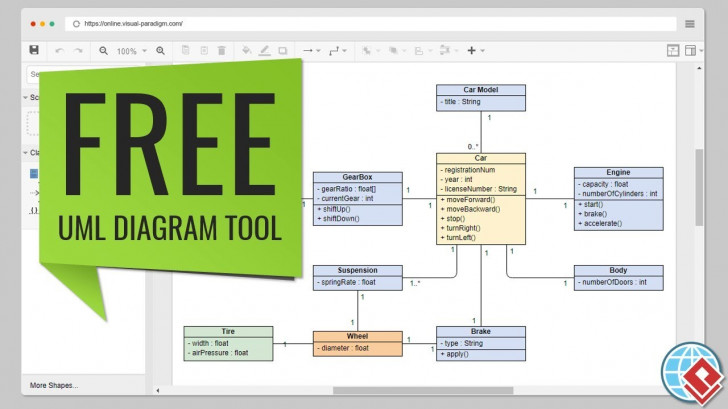 Permalink to Free Uml Tool with regard to Free Erd Diagram Tool Online
