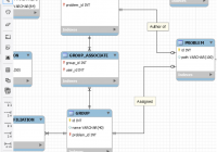 Fully Optional One To One Relation In Mysql Workbench for One To One Relationship In Database With Diagram