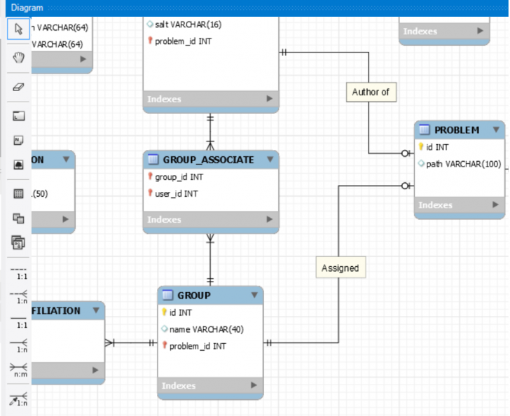 Permalink to Fully Optional One To One Relation In Mysql Workbench throughout Er Diagram Optional Relationship