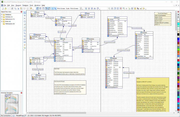Permalink to Generate Database Table Diagrams From A Postgresql Database inside Er Diagram Postgresql