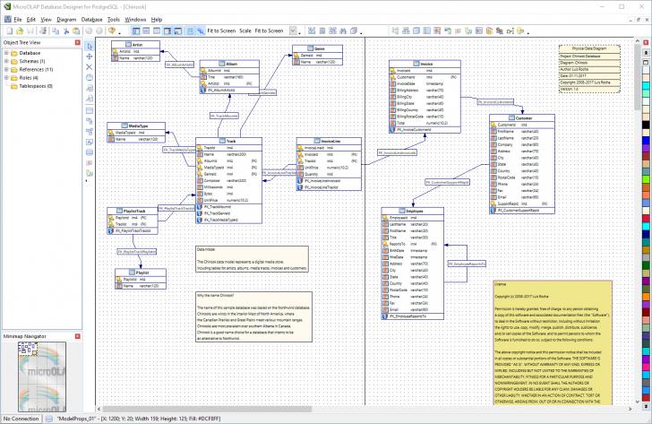Permalink to Generate Database Table Diagrams From A Postgresql Database within Er Diagram Generator Postgresql