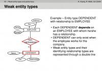 Geo 874   Hs18 Universität Zürich – Ppt Download for Er Diagram Partial Key