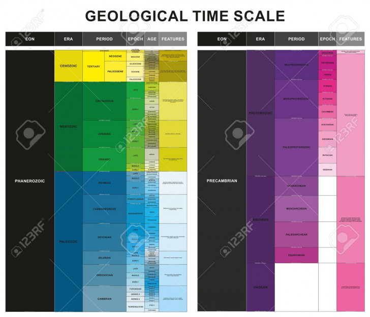 Permalink to Geological Time Scale Infographic Diagram Including Eon Era Period.. inside Era Diagram