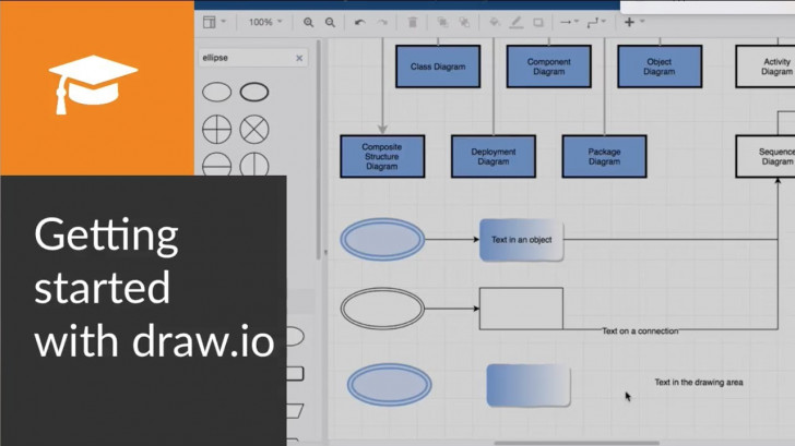 Permalink to Getting Started With Draw.io Diagrams In Atlassian Confluence with Draw A Diagram