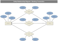 Help You With Er Diagram And Database Related Queries with Er Diagram With Queries