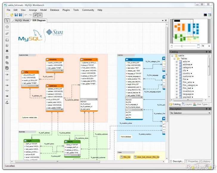 Permalink to High-Quality Erd Generator For Postgresql Under Linux inside Er Diagram Using Dbvisualizer
