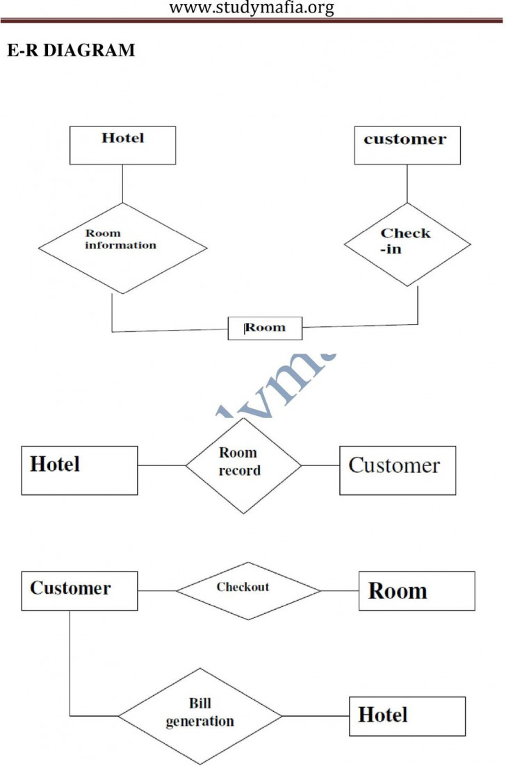 Permalink to Hotel Management System – Pdf Free Download throughout Er Diagram Hotel Management