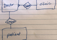How Can I Draw An Entity-Relationship Diagram For A Medical with regard to How To Draw Entity Relationship Diagram