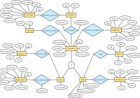 How Many Tables Will The Relational Schema Have For This Er in Er Diagram Convert To Relational Schema