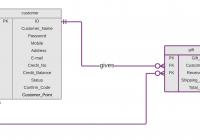 How Represent Multiple Similar Foreign Keys In Erd Database intended for Er Diagram Double Line
