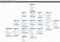 How To Autogenerate Er Diagrams Of Database From Mysql? for Er Diagram Mysql