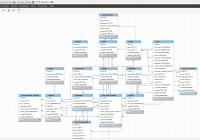 How To Autogenerate Er Diagrams Of Database From Mysql? with regard to Er Diagram Workbench