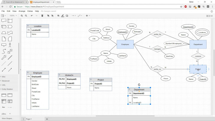 Permalink to Relational Schema From Er Diagram