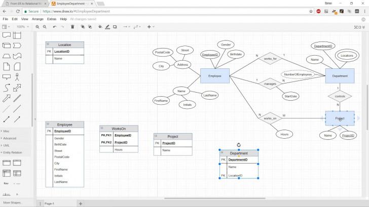 Permalink to How To Convert An Er Diagram To The Relational Data Model for Er Diagram Vs Logical Data Model