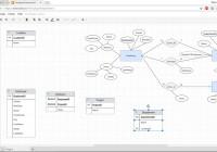 How To Convert An Er Diagram To The Relational Data Model intended for Er Diagram Logical Design
