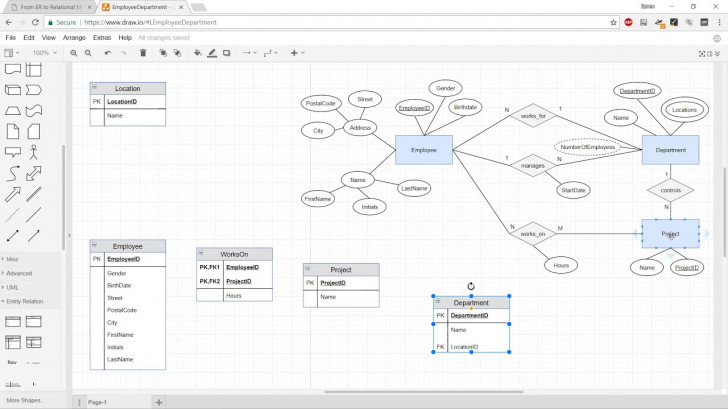 Permalink to How To Convert An Er Diagram To The Relational Data Model intended for Er Diagram Vs Relational Schema