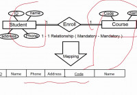 How To Convert Erd To Mapping (Arabic) throughout Erd شرح