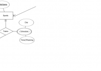 How To Convert This Er Diagram To Relational Schema – Stack throughout Er Diagram Convert To Relational Schema
